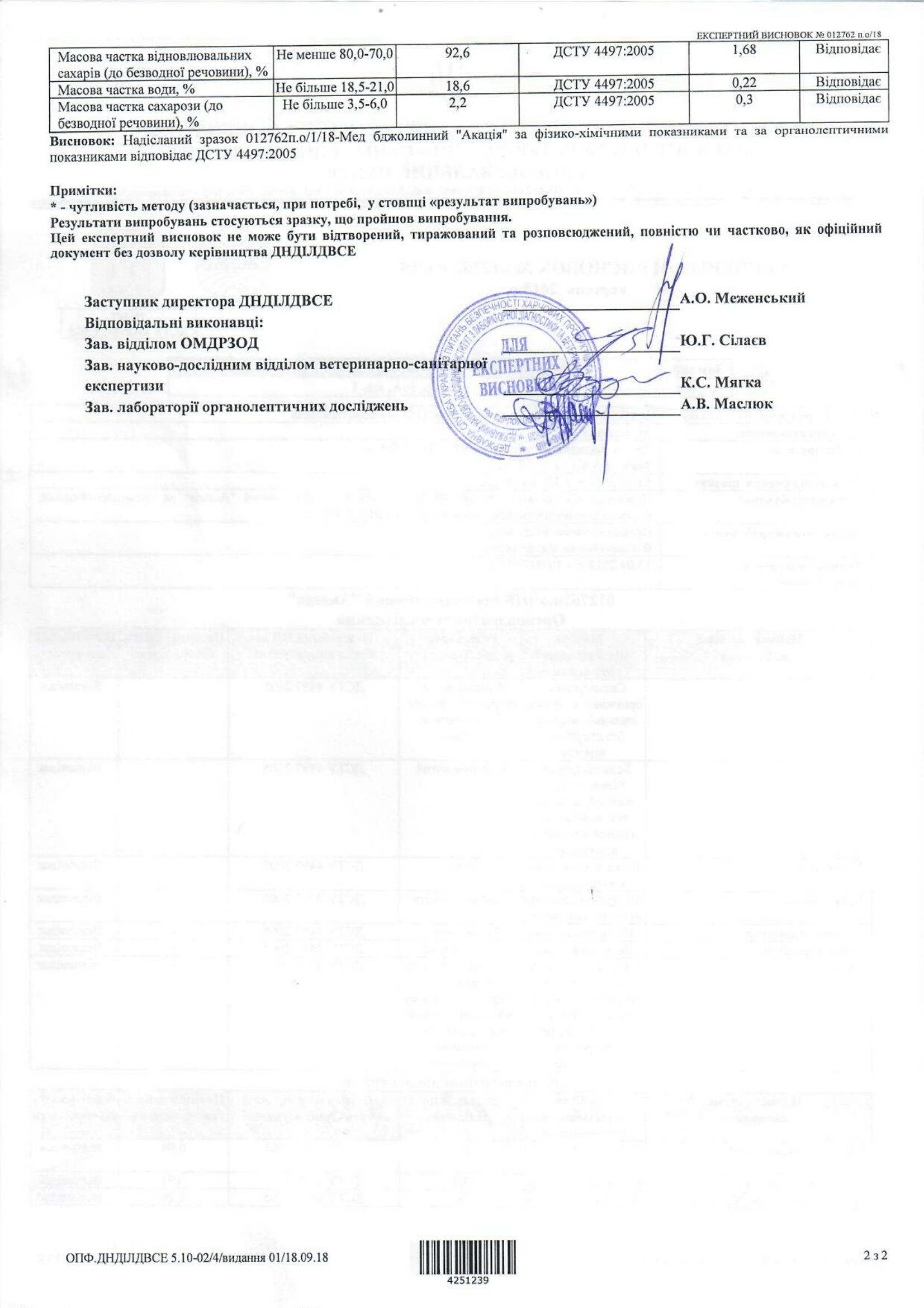 Експертний висновок на мед Акація-2-1653x2339