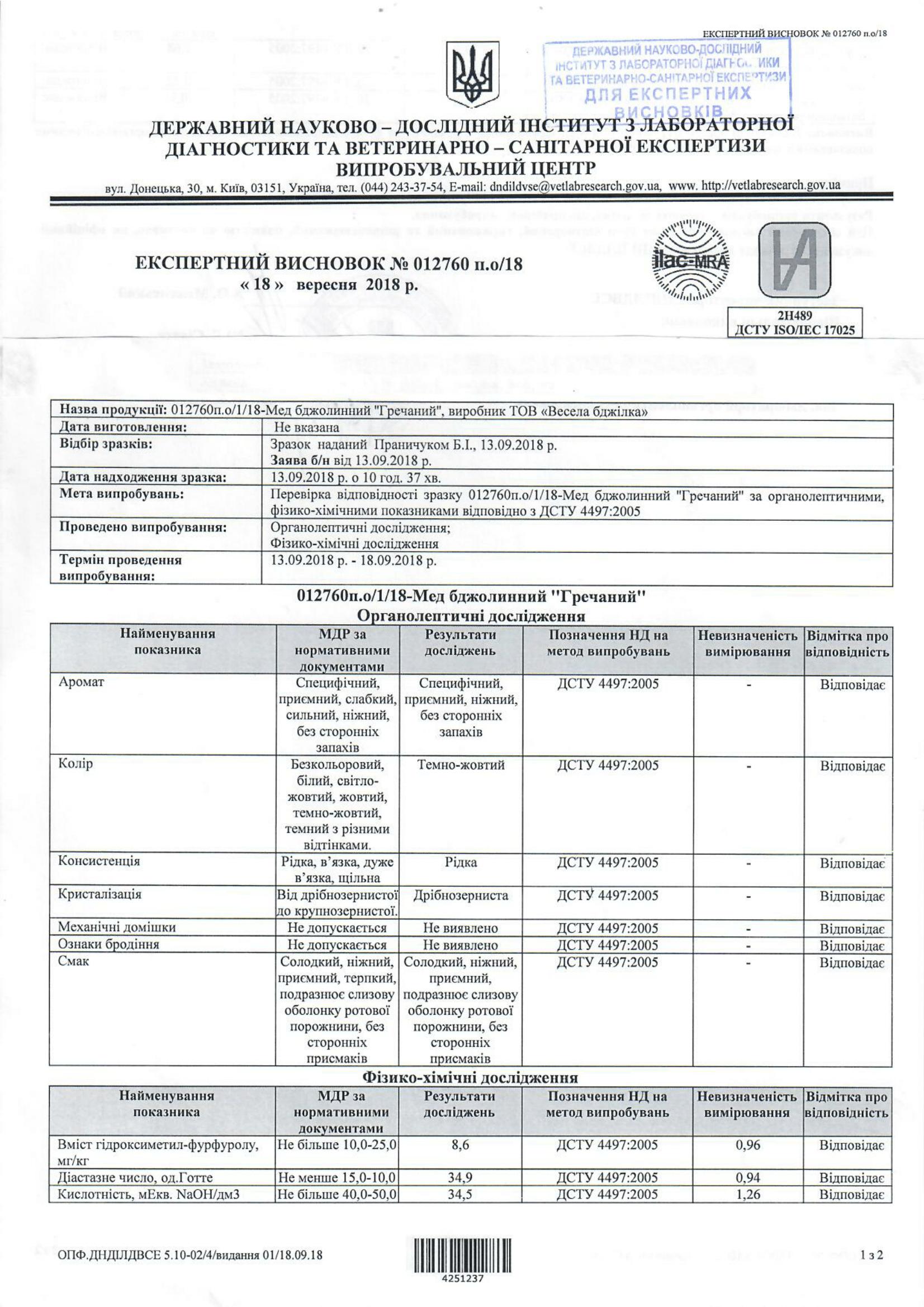 Експертний висновок на мед Гречаний-1-1653x2339