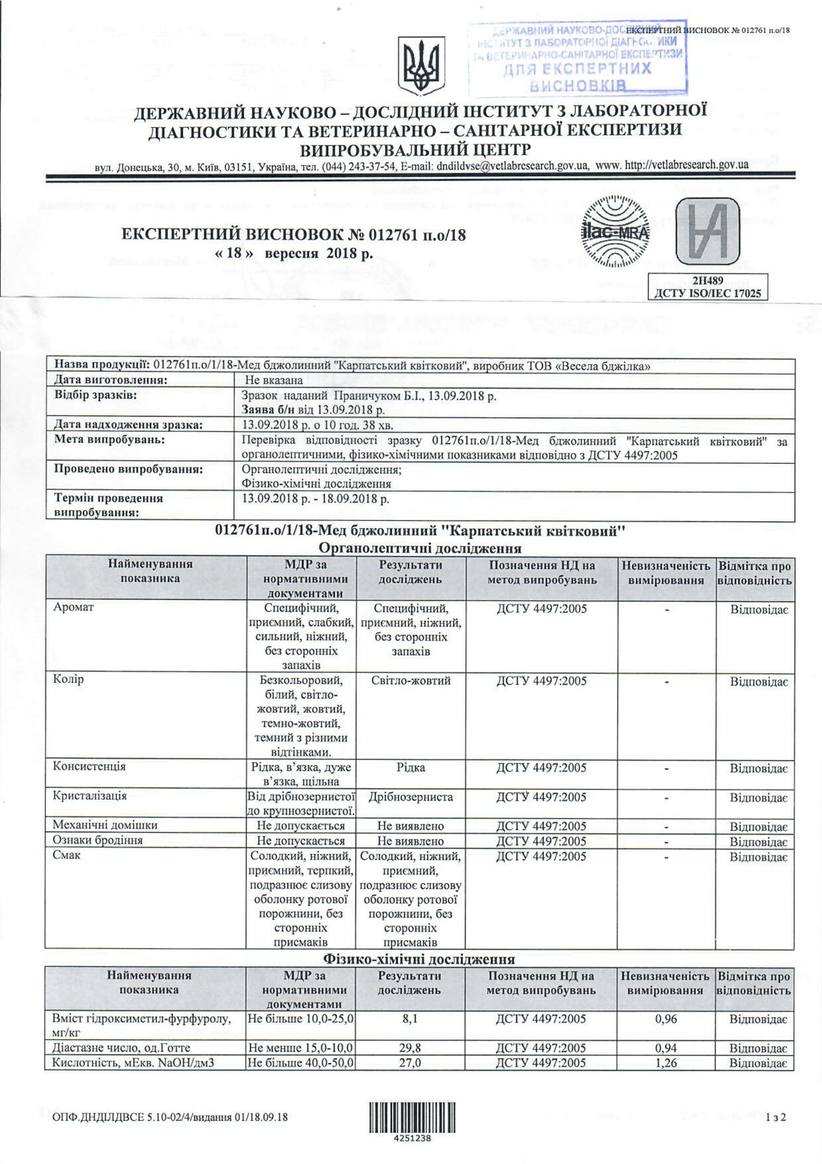Експертний висновок на мед Карпатський високогірний-1-1653x2339