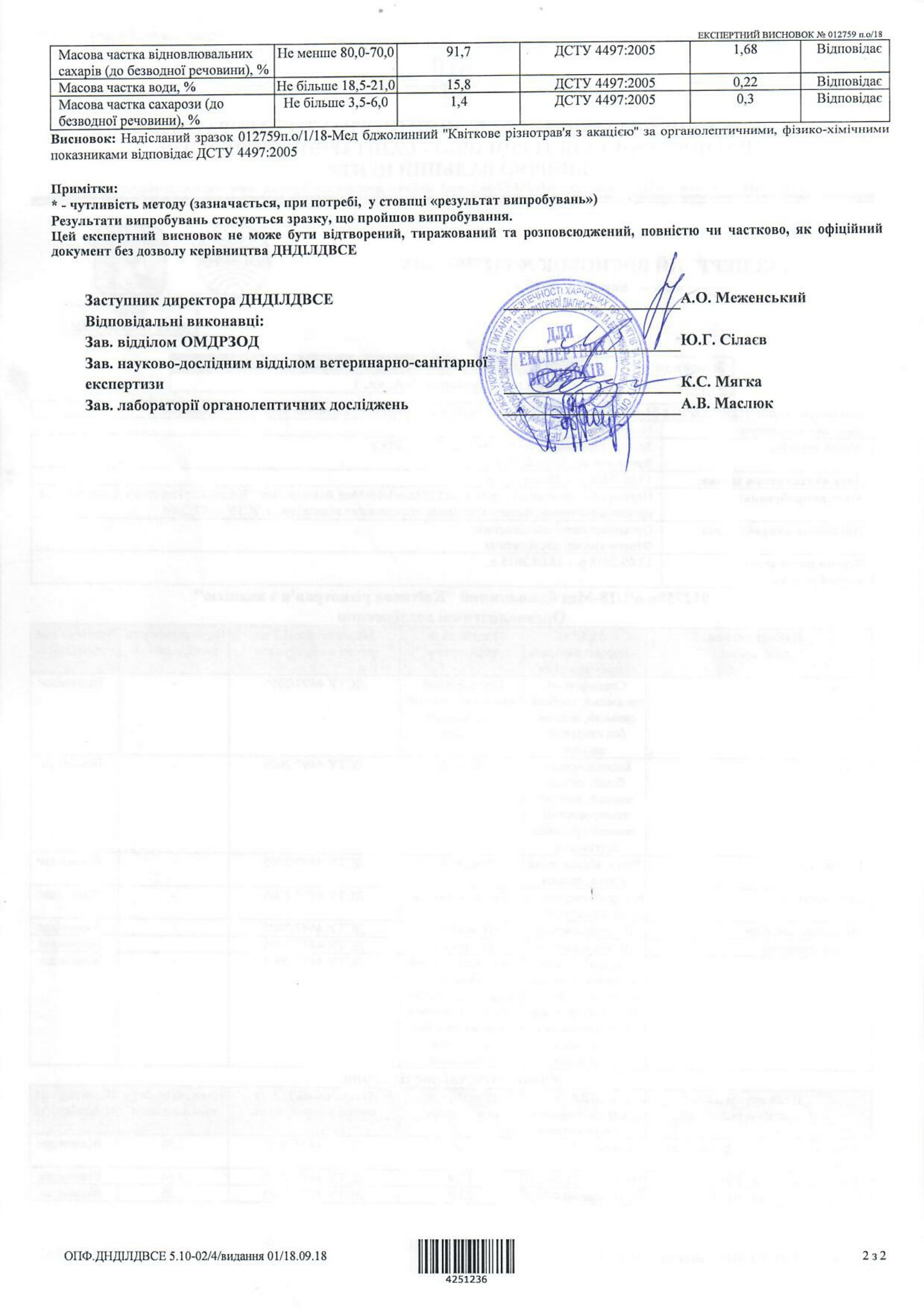 Експертний висновок на мед Квіткове різнотравя з акацією-2-1653x2339