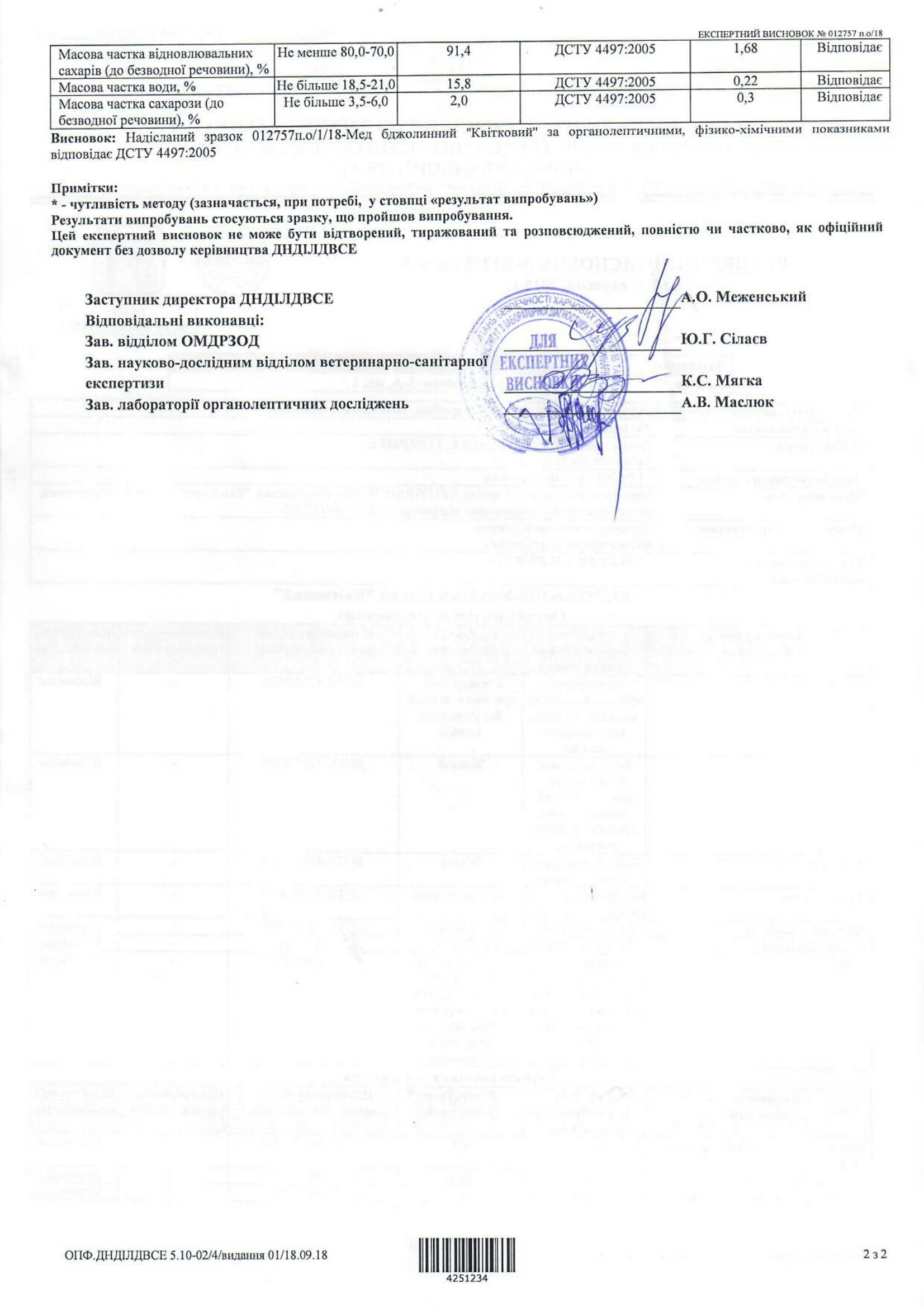 Експертний висновок на мед Квітковий-2-1653x2339