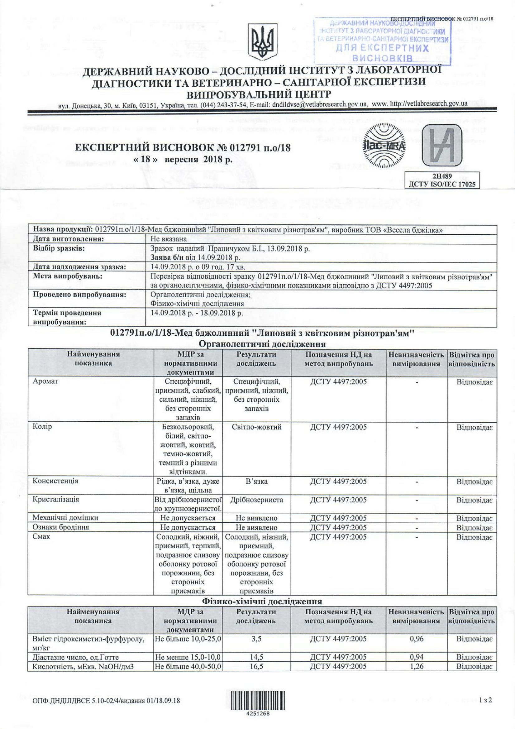 Експертний висновок на мед Липовий-1-1653x2339
