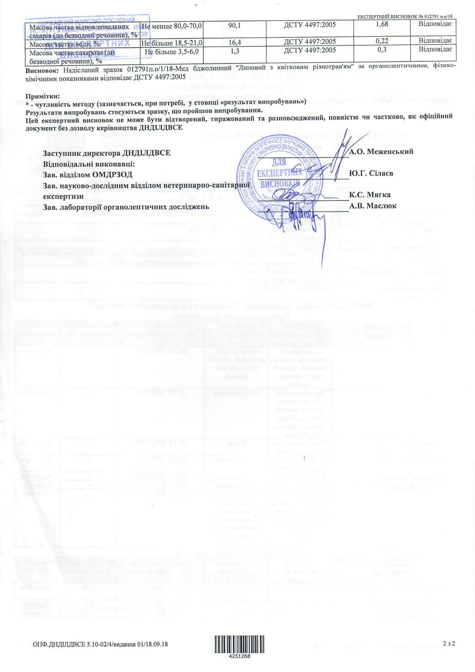 Експертний висновок на мед Липовий-2-1653x2339