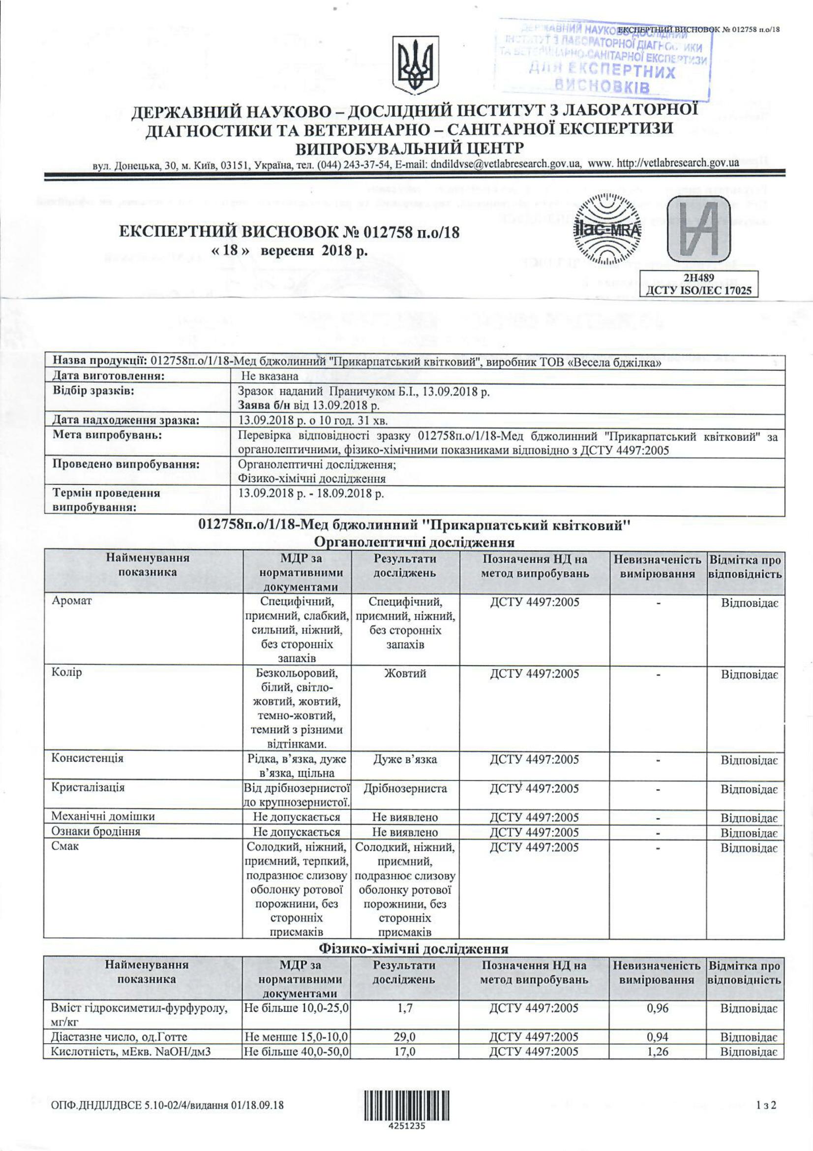 Експертний висновок на мед Прикарпатський квітковий-1-1653x2339