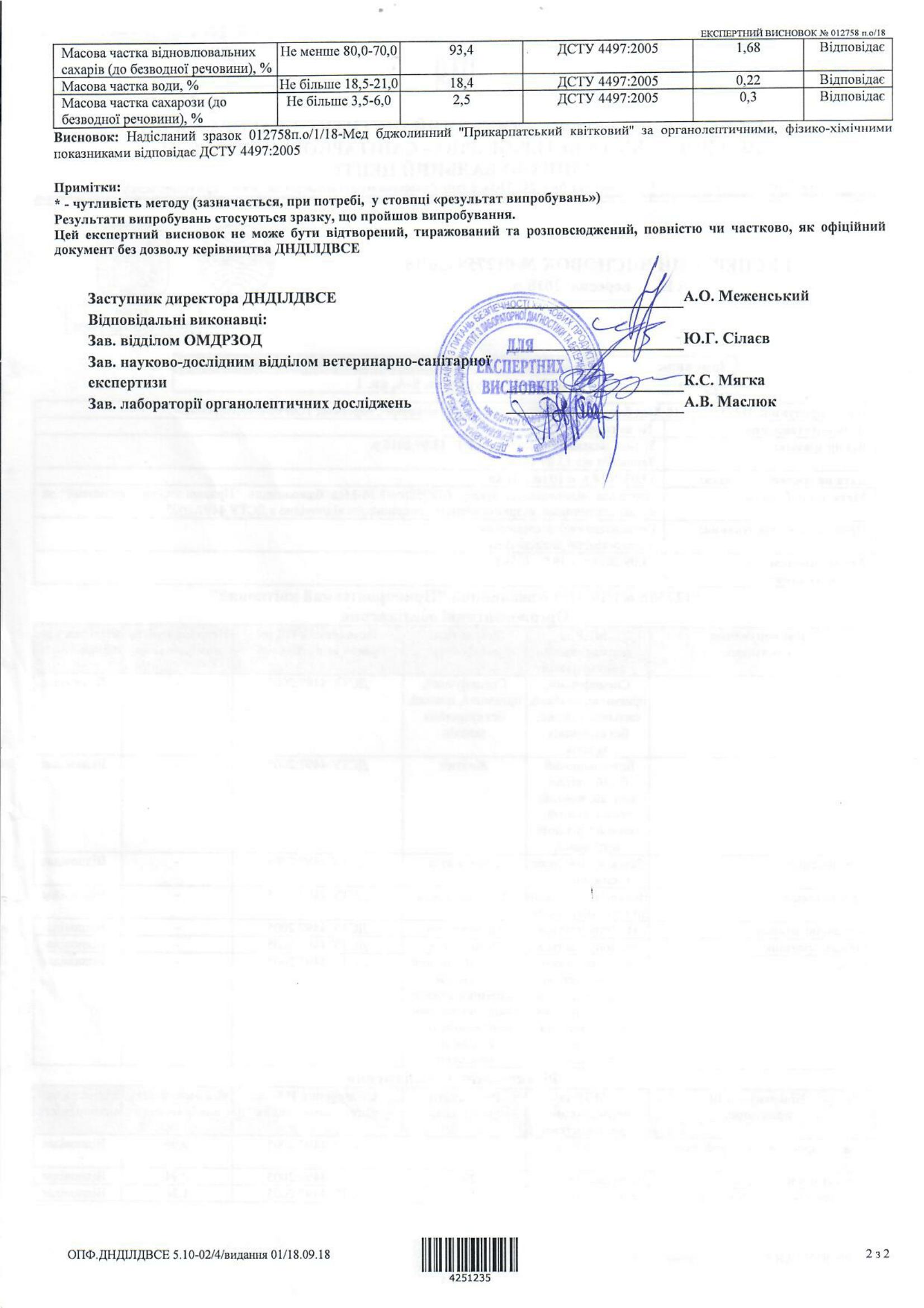 Експертний висновок на мед Прикарпатський квітковий-2-1653x2339